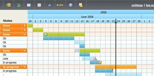 Five best personal project management tools lifehacker Planner websites