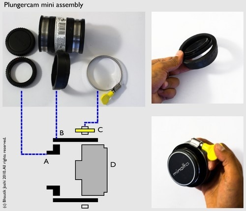 DIY Tilt-Shift Photography Guide Makes DIY Lens Selection Simple