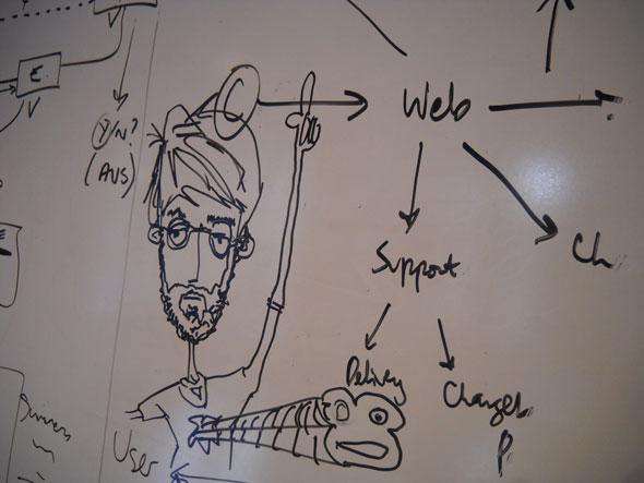 Workplace upgrades at boxee mint google and more for Cool stuff to draw on a whiteboard