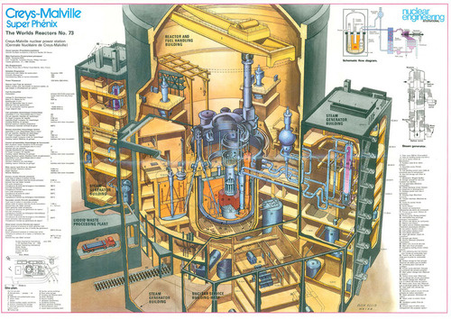 An Underground Nuclear Reactor Powered by Bill Gates' Money