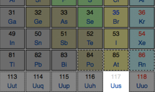 Element 117 added to the periodic table the vicious blog for 117 periodic table