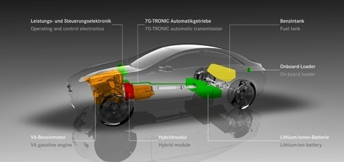 The Mercedes F800 Will Run on Gas,  Electricity or Hydrogen