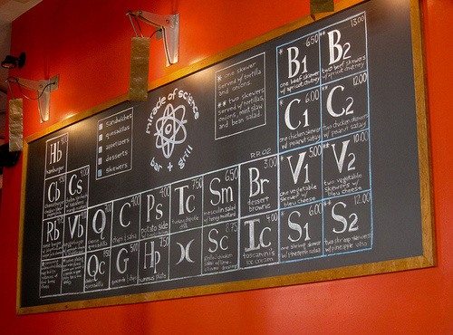Geeky Restaurant Puts Their Menu Inside a Periodic Table