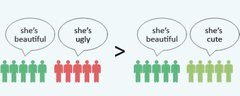 The Math Of Beauty