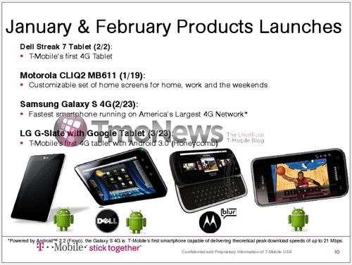 Leaked T-Mobile Memo Shows Dates for LG's Honeycomb-Having G-Slate and Others