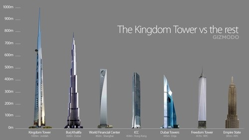 The First Image Of The World S New Tallest Building