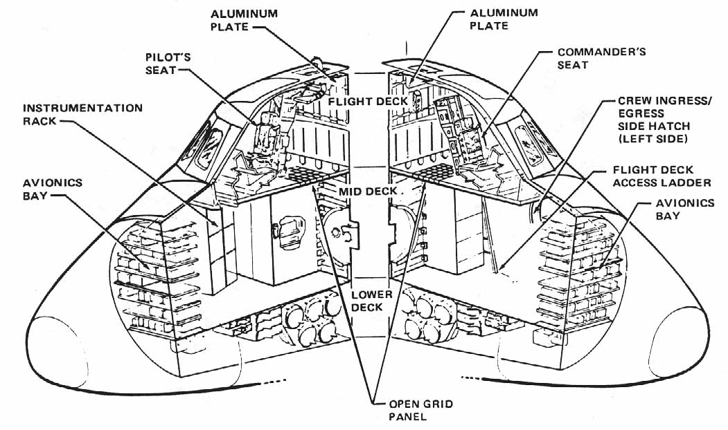 space shuttle inside layout