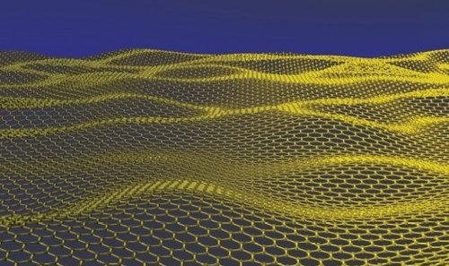 Water plus graphene will soon equal computers