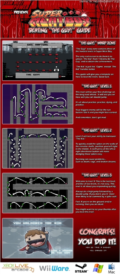Poster-Size Meat Boy Guide Fit For Any Bedroom Wall