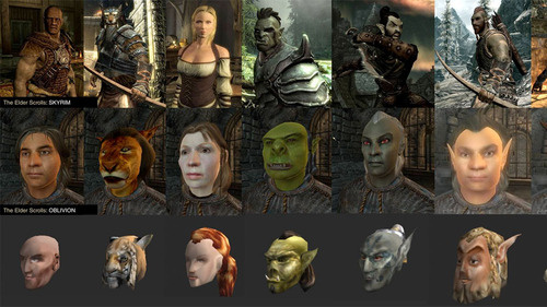 what skyrim race are you quiz