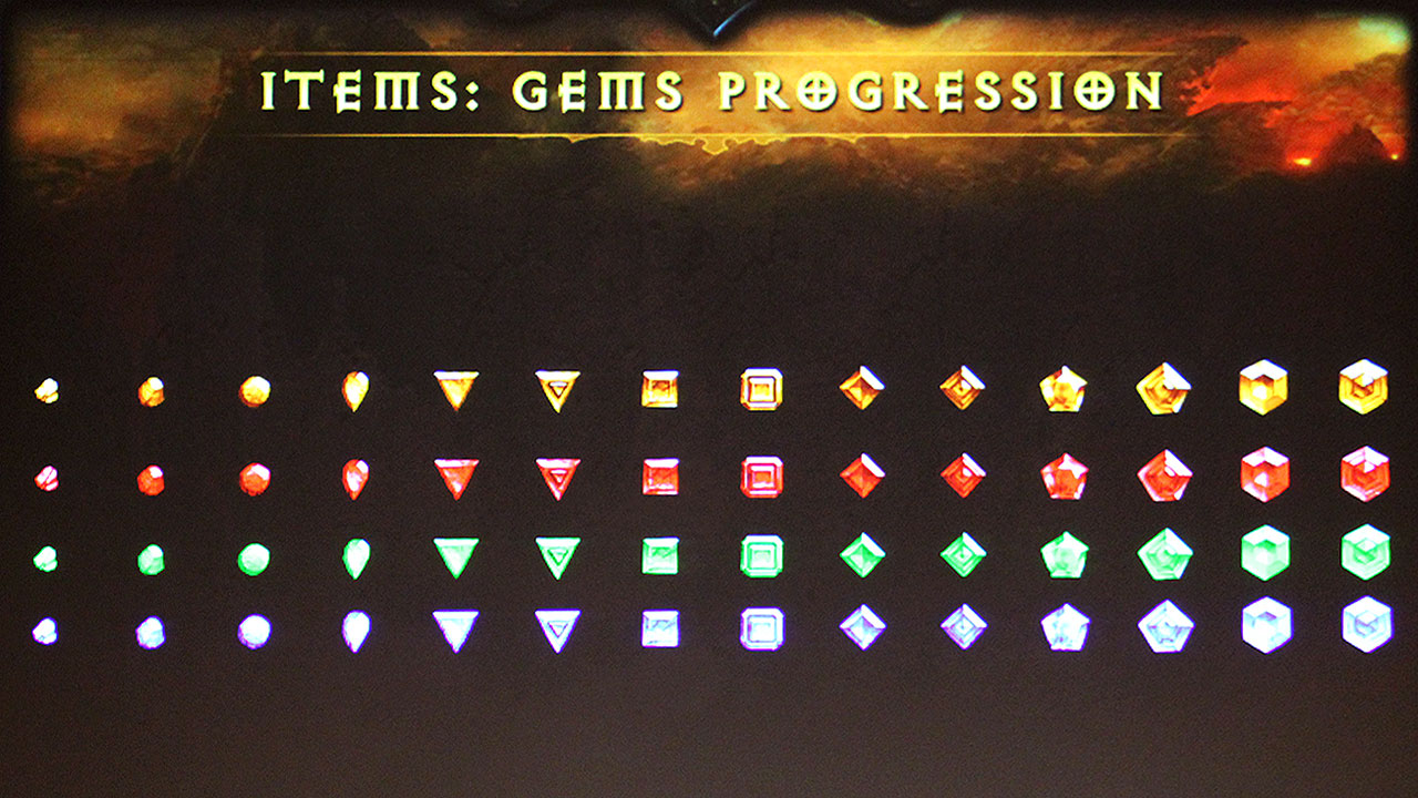 New Gem Progression Chart - Diablo III General Discussion - Diablo III General Forums - Forums ...