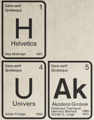 The periodic table of typefaces gizmodo australia designers squidspot created the table with fonts arranged roughly into related group columns showing although akzidenz grotesk and helvetica not being in urtaz Choice Image