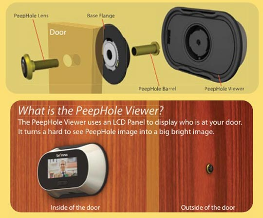 Brinno Digital Peephole Viewer Exposes Knockers Gizmodo Australia