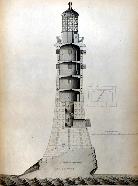 12 Brilliant Examples Of Lighthouse Technology | Gizmodo ...